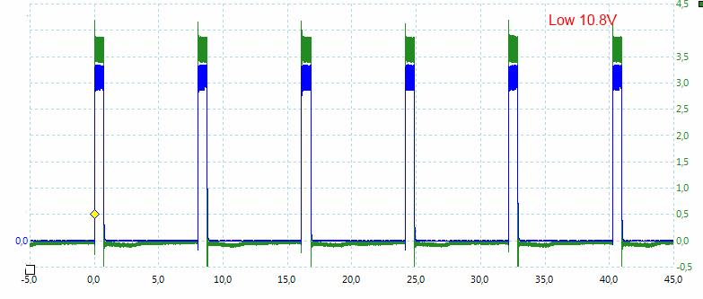Low%2010.8V