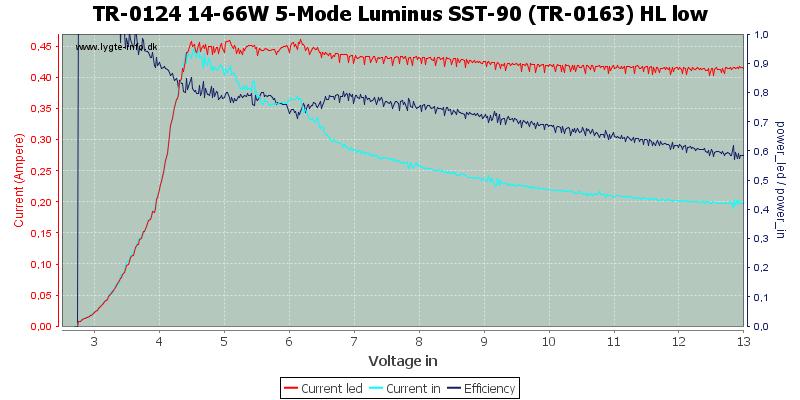 TR-0124%2014-66W%205-Mode%20Luminus%20SST-90%20(TR-0163)%20HL%20low