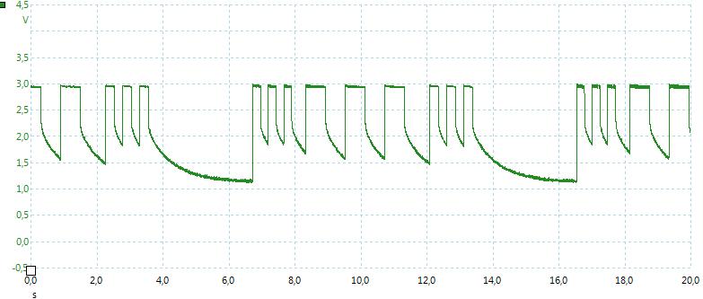 13mm%20AA%205-Mode%20HL%20SOS