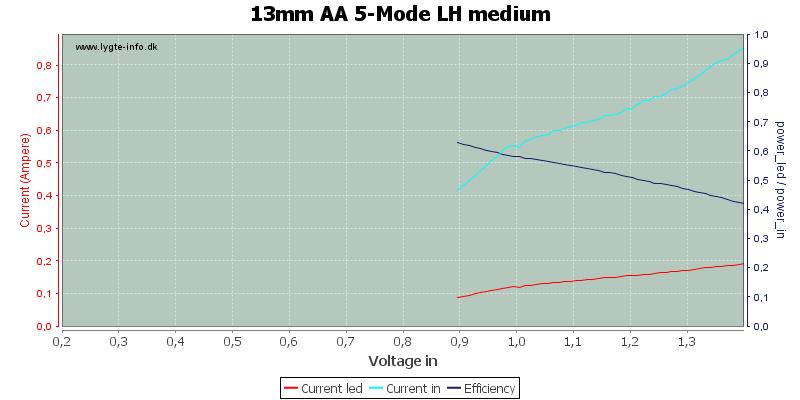 13mm%20AA%205-Mode%20LH%20medium