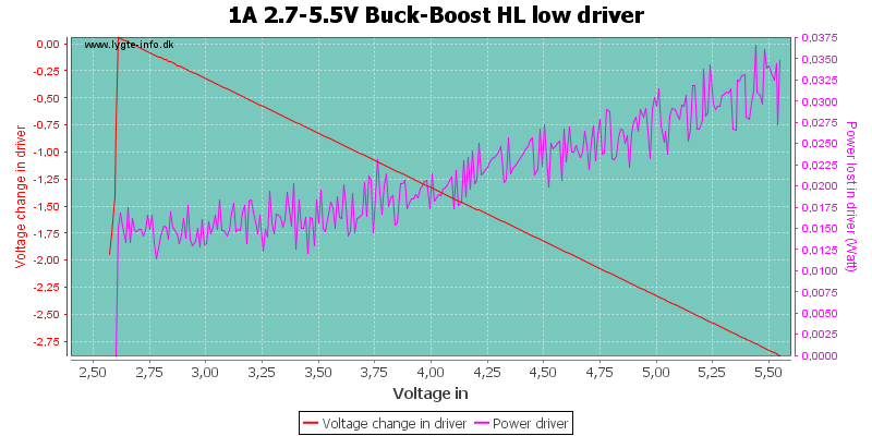 1A%202.7-5.5V%20Buck-Boost%20HL%20lowDriver