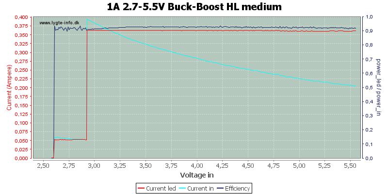 1A%202.7-5.5V%20Buck-Boost%20HL%20medium