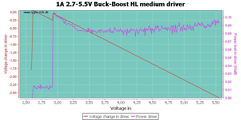 1A%202.7-5.5V%20Buck-Boost%20HL%20mediumDriver