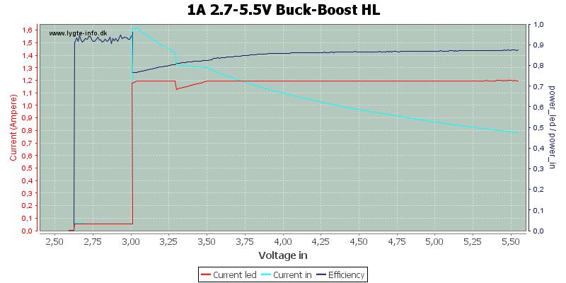 1A%202.7-5.5V%20Buck-Boost%20HL