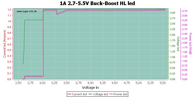 1A%202.7-5.5V%20Buck-Boost%20HLLed