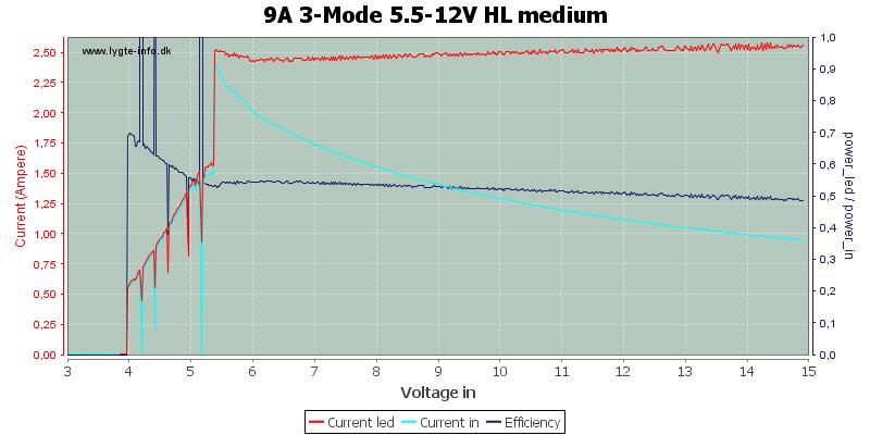 9A%203-Mode%205.5-12V%20HL%20medium