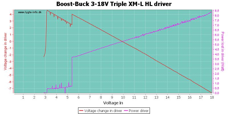 Boost-Buck%203-18V%20Triple%20XM-L%20HLDriver