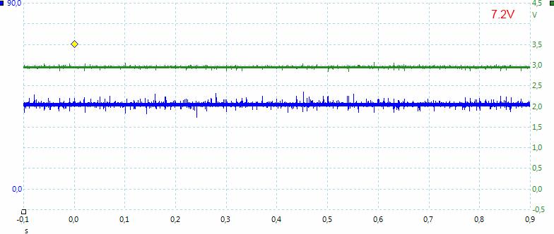 LD-29%202.8A%201-2%20Cell%207.2V%20medium