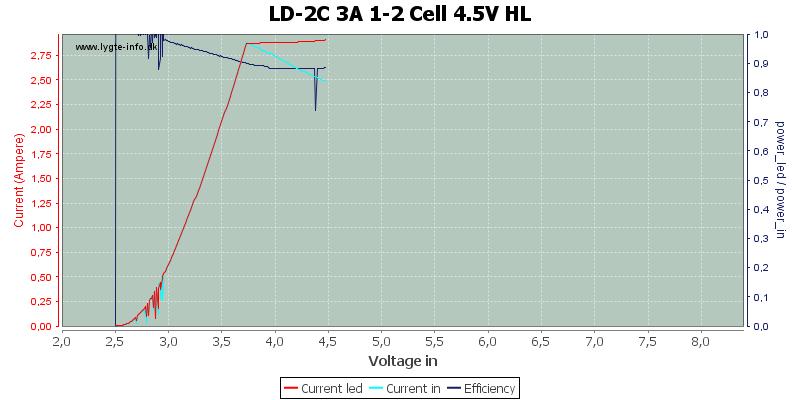 LD-2C%203A%201-2%20Cell%204.5V%20HL