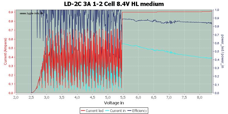 LD-2C%203A%201-2%20Cell%208.4V%20HL%20medium