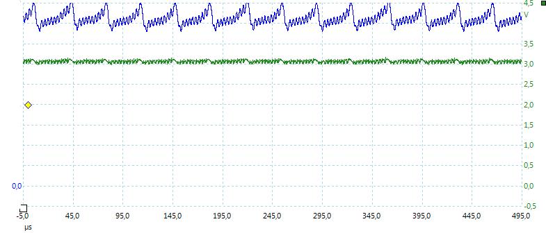 High%202.4V