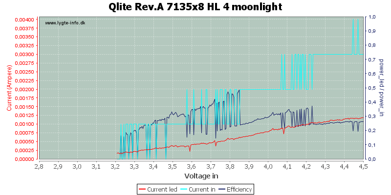 Qlite%20Rev.A%207135x8%20HL%204%20moonlight
