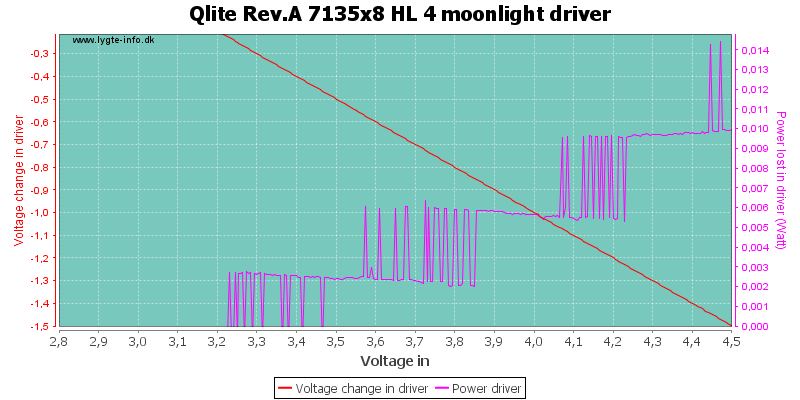 Qlite%20Rev.A%207135x8%20HL%204%20moonlightDriver