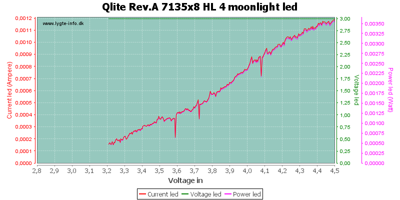 Qlite%20Rev.A%207135x8%20HL%204%20moonlightLed