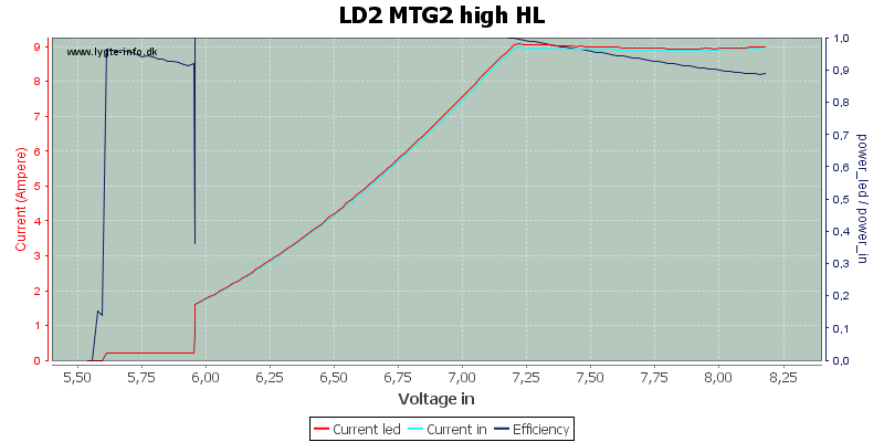 LD2%20MTG2%20high%20HL