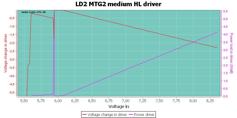 LD2%20MTG2%20medium%20HLDriver