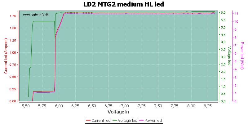 LD2%20MTG2%20medium%20HLLed
