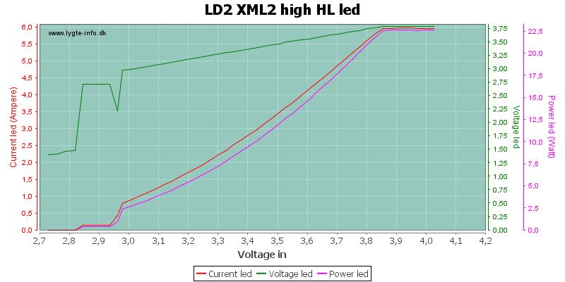 LD2%20XML2%20high%20HLLed