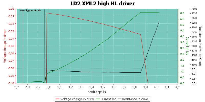 LD2%20XML2%20high%20HLMoreDriver