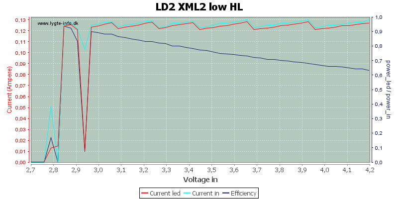 LD2%20XML2%20low%20HL
