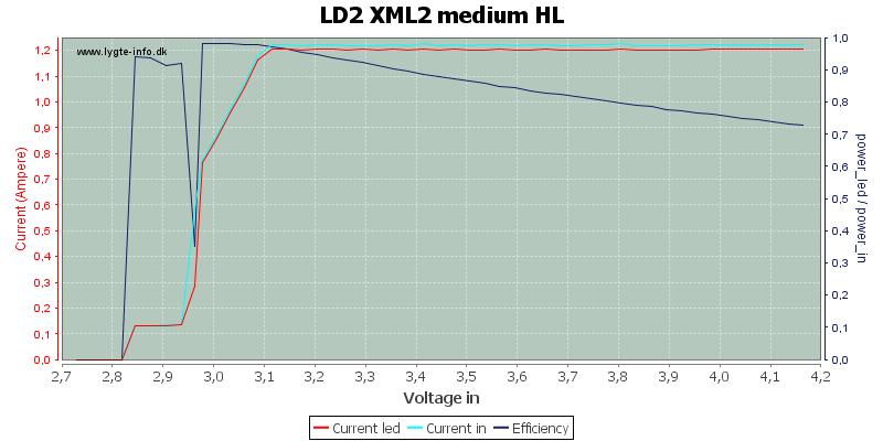 LD2%20XML2%20medium%20HL