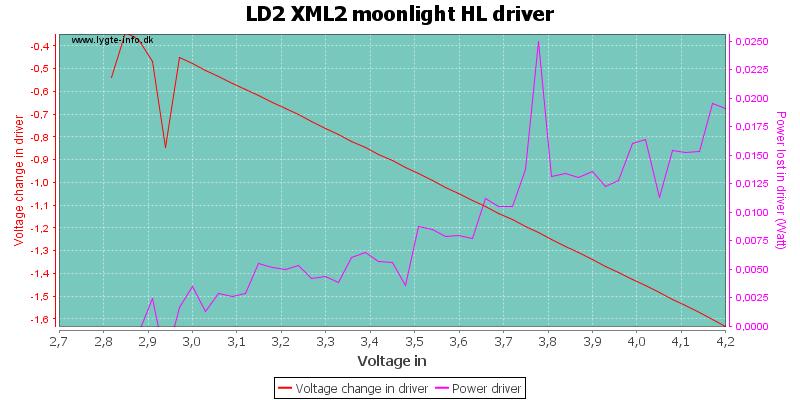 LD2%20XML2%20moonlight%20HLDriver