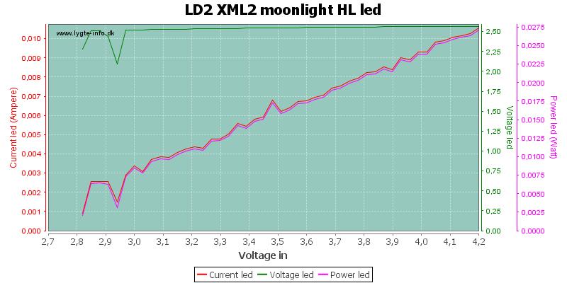 LD2%20XML2%20moonlight%20HLLed