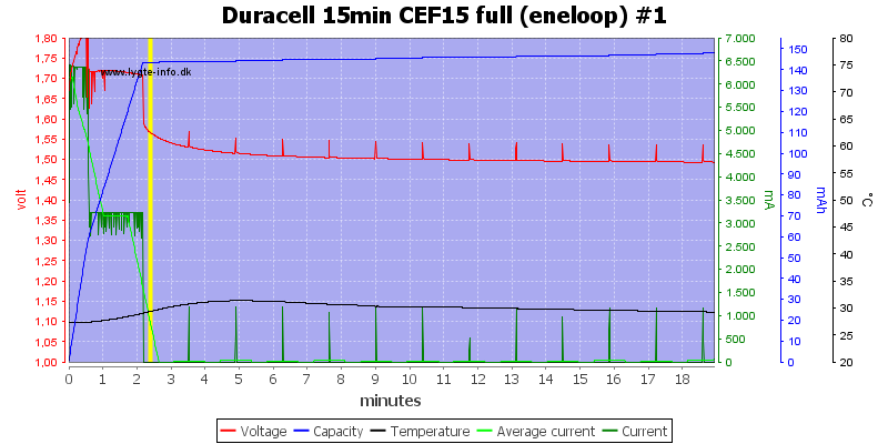 Duracell%2015min%20CEF15%20full%20%28eneloop%29%20%231