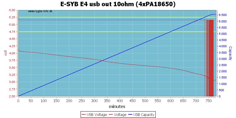 E-SYB%20E4%20usb%20out%2010ohm%20%284xPA18650%29