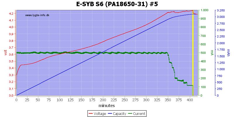 E-SYB%20S6%20(PA18650-31)%20%235
