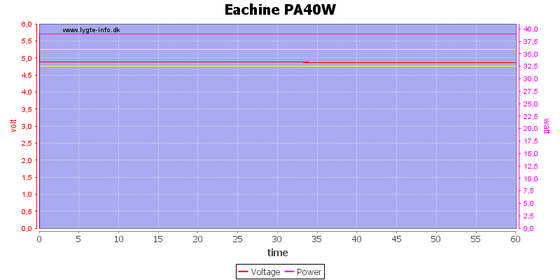Eachine%20PA40W%20load%20test