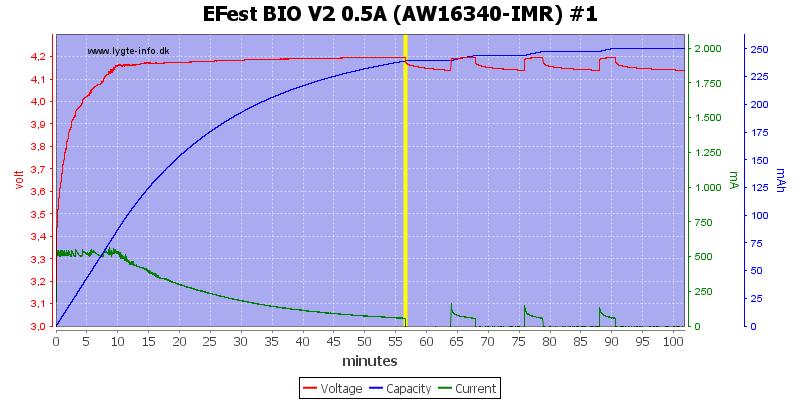 EFest%20BIO%20V2%200.5A%20(AW16340-IMR)%20%231