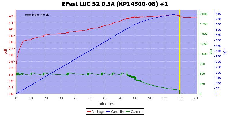EFest%20LUC%20S2%200.5A%20(KP14500-08)%20%231