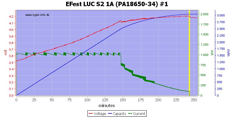 EFest%20LUC%20S2%201A%20(PA18650-34)%20%231