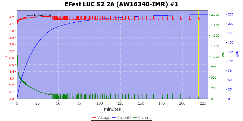 EFest%20LUC%20S2%202A%20(AW16340-IMR)%20%231