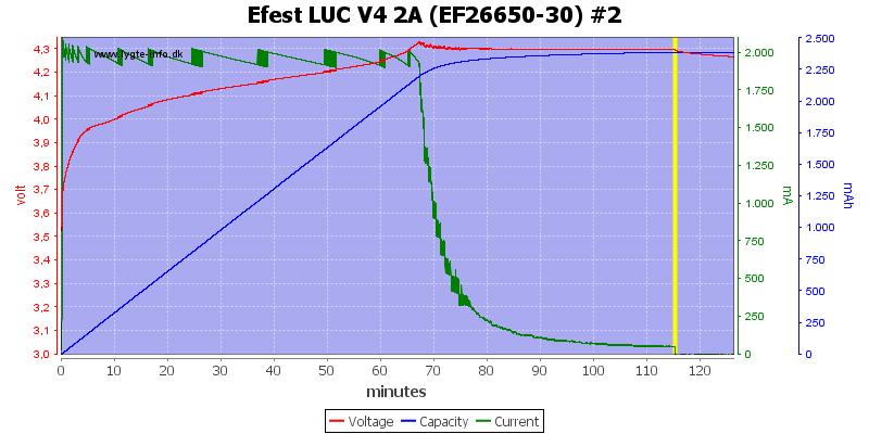 Efest%20LUC%20V4%202A%20(EF26650-30)%20%232