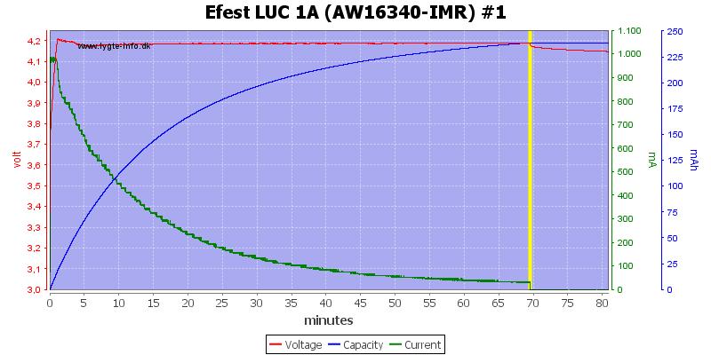 Efest%20LUC%201A%20(AW16340-IMR)%20%231