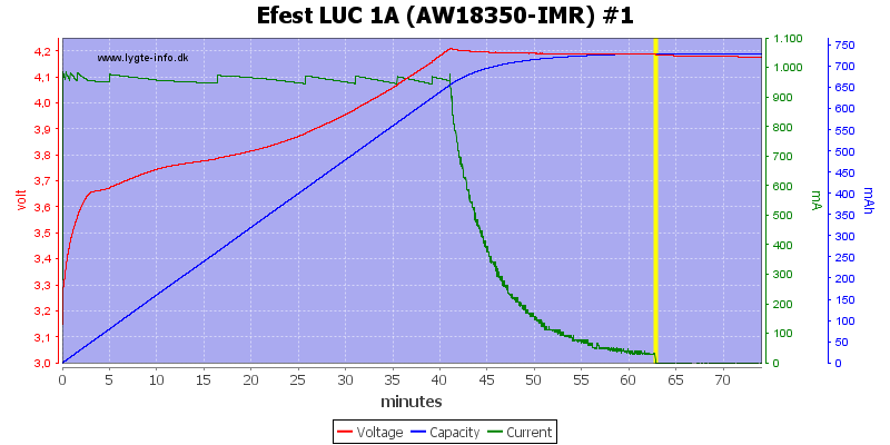 Efest%20LUC%201A%20(AW18350-IMR)%20%231