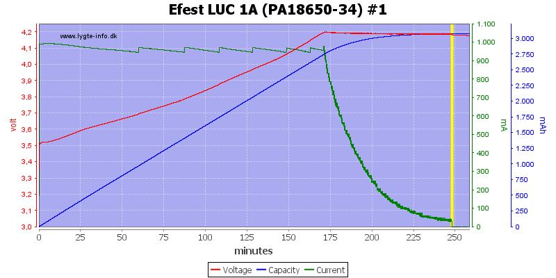 Efest%20LUC%201A%20(PA18650-34)%20%231