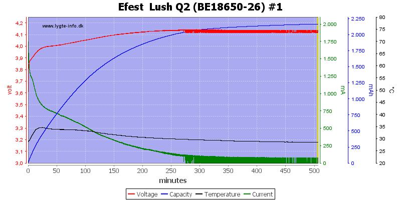 Efest%20%20Lush%20Q2%20%28BE18650-26%29%20%231
