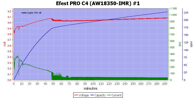 Efest%20PRO%20C4%20%28AW18350-IMR%29%20%231