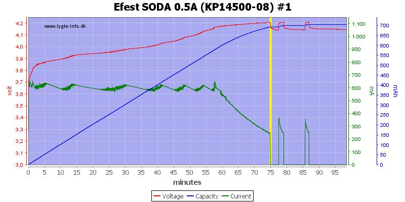 Efest%20SODA%200.5A%20(KP14500-08)%20%231