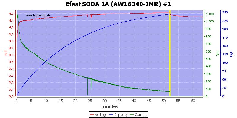 Efest%20SODA%201A%20(AW16340-IMR)%20%231