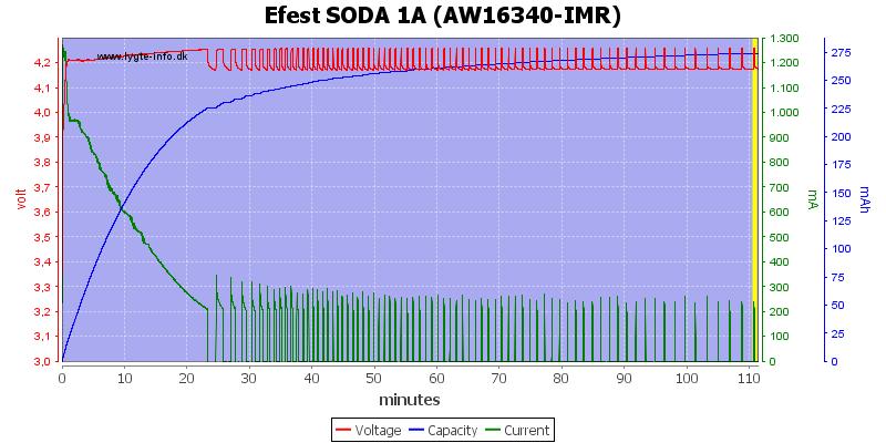 Efest%20SODA%201A%20(AW16340-IMR)