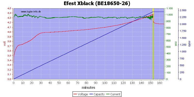 Efest%20Xblack%20(BE18650-26)