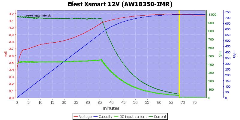 Efest%20Xsmart%2012V%20(AW18350-IMR)
