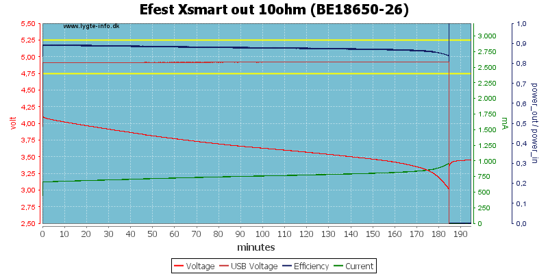 Efest%20Xsmart%20out%2010ohm%20(BE18650-26)