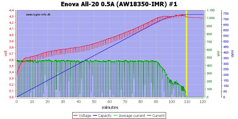 Enova%20All-20%200.5A%20(AW18350-IMR)%20%231