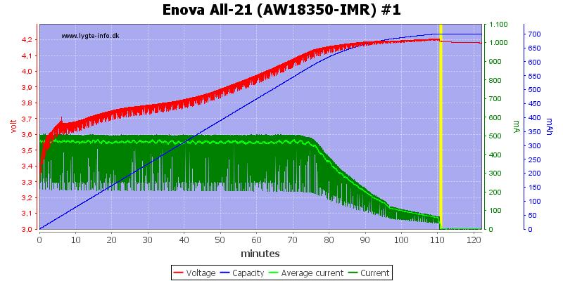 Enova%20All-21%20(AW18350-IMR)%20%231