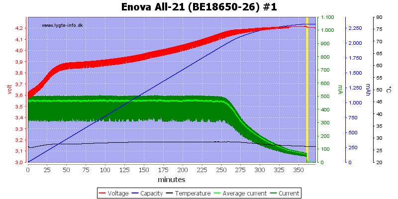 Enova%20All-21%20(BE18650-26)%20%231